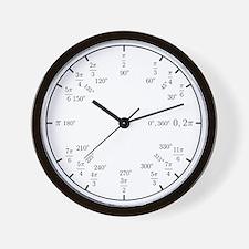 Trigonometry v2 (Rad/Deg) Wall Clock