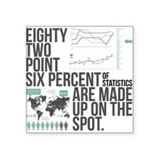 EIGHTY TWO POINT SIX PERCENT OF STATISTICS ARE ...