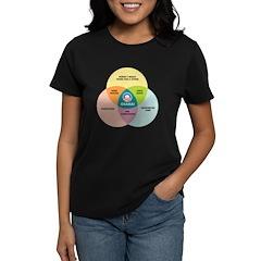 Obama Venn Diagram T-Shirt