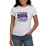 Stronger Than GIST Cancer Women's T-Shirt