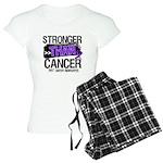 Stronger Than GIST Cancer Women's Light Pajamas