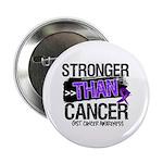 Stronger Than GIST Cancer 2.25