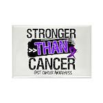 Stronger Than GIST Cancer Rectangle Magnet