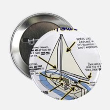"Sailboat_guest 2.25"" Button"