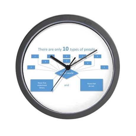 10 types of people...understand binary Wall Clock by ...