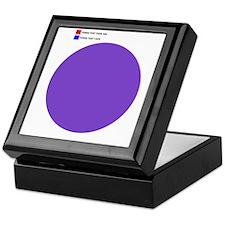 Venn Diagram Keepsake Box