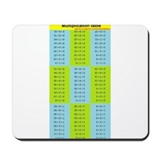 Easy to see! Multiplication table upside-down Mous