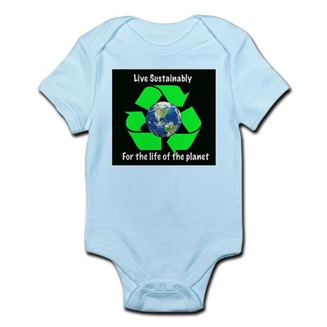 Live Sustainable For the Life of the Planet Body S
