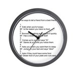 five ways to tell Wall Clock