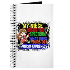Rocks Spectrum Autism Journal
