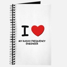 I love radio frequency engineers Journal