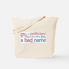 Anti-Government Politician  Tote Bag