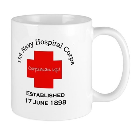 Established 17 June 1898 Mug
