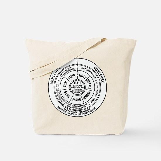 Bauhaus Curriculum Tote Bag