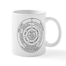 Bauhaus Curriculum Mug