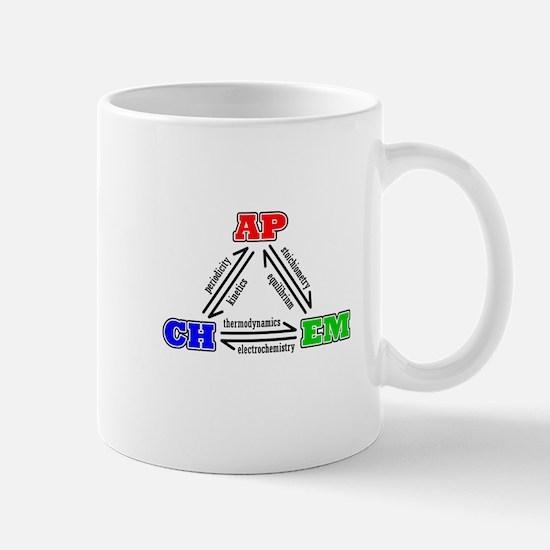 APCHEM three states tshirt.png Mug