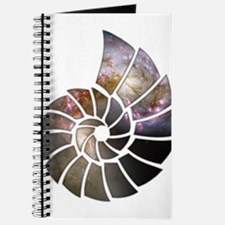 Cosmic Shell Journal