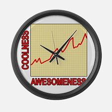 Awesomeness Graph Large Wall Clock