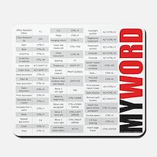Word keyboard shortcuts Mousepad