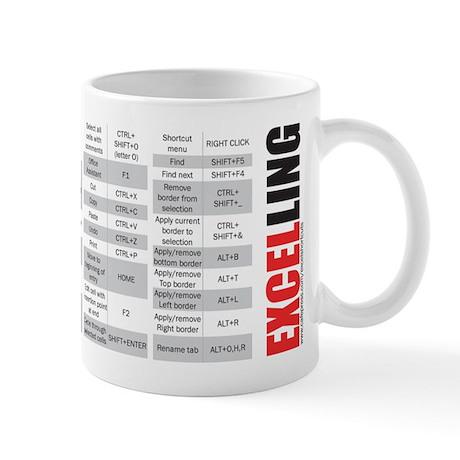 Excelling Keyboard Shortcuts Mug Mugs