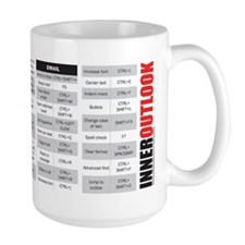 Outlook keyboard shortcuts Mug