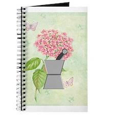 pest and mort hydrangea 2 Journal