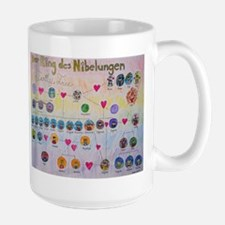 Der Ring des Nibelungen Family Tree Mug