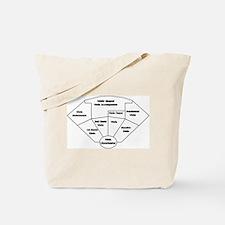 The Violist's Orchestra Tote Bag
