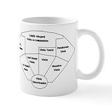 Viola Coffee Mugs