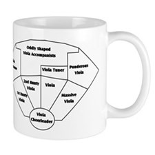 The Violist's Orchestra Small Mug