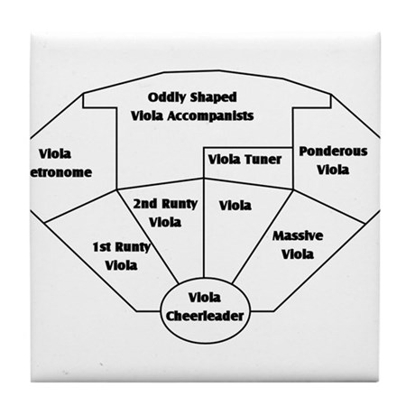 The Violist's Orchestra Tile Coaster