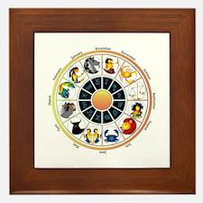 Whimsical Zodiac Wheel Framed Tile