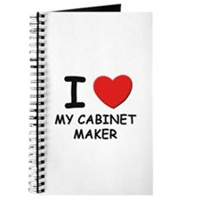 I love cabinet makers Journal