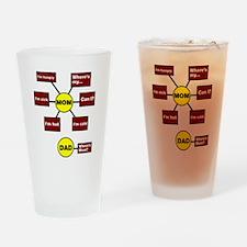 Mom Dad Flow Chart Diagram Drinking Glass