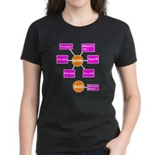 Mom Dad Flow Chart Diagram Tee