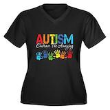 Autism Plus Size