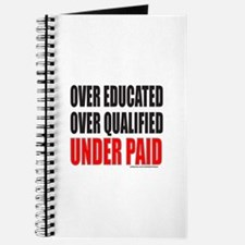 OVER EDUCATED OVER QUALIFIED UNDER PAID Journal