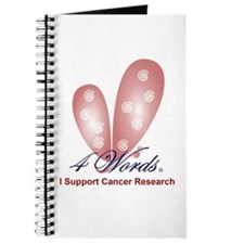 I Support Cancer Research Journal
