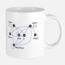 Higgs Boson Diagram Mugs
