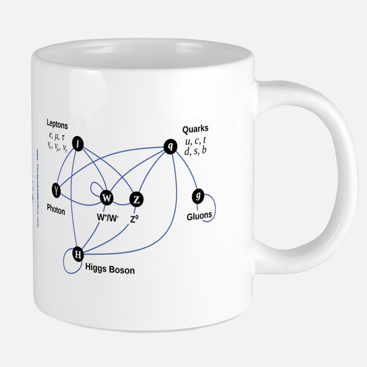 Higgs Boson Diagram Mugs