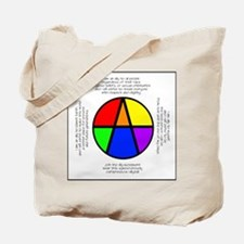 I Am An Ally Tote Bag
