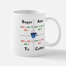Trig Signs Mug