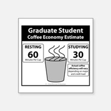 Coffee Economy Sticker