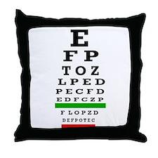 CP duvet cover eye chart Throw Pillow