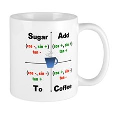 Trig Signs Add Sugar To Coffee Mug