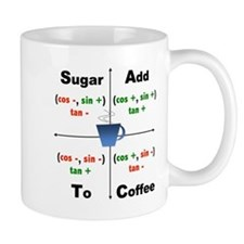 Trig Signs Add Sugar To Coffee Small Mug