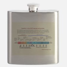 Hepatitis C Virus Flask