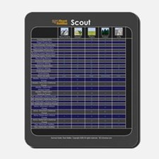 Scout and Terrain Modifier Chart Mousepad
