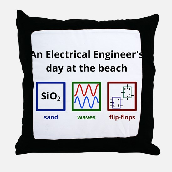 An Electrical Engineer's day at the beach Throw Pi