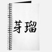 Mel_________080m Journal